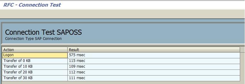 SAP Router Status Check | SAPBASISINFO