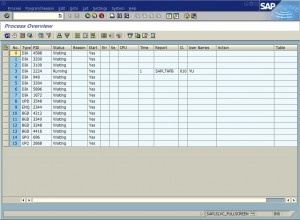 SAP Work Process SM50