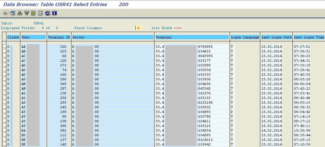 Find Terminal Name and IP Information of Online SAP Users