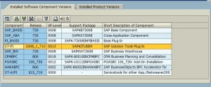 SAP HANA Sizing for SAP BW