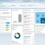 S/4 HANA Readiness Check