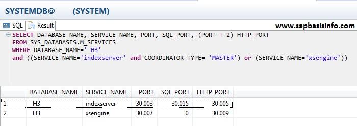 Find Active HANA Ports via SQL Queries | SAPBASISINFO