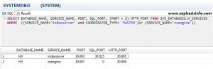 Find Active HANA Ports via SQL Queries
