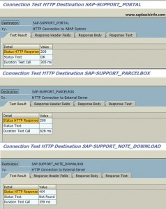 Enabling SNOTE for Digitally Signed SAP Notes for 740 and Above